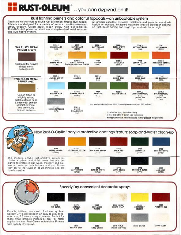 Charts | Cap Matches Color